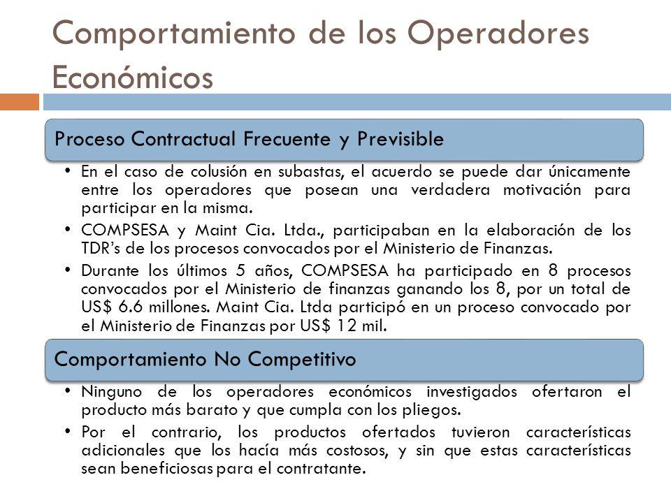 Comportamiento de los Operadores Económicos Proceso Contractual Frecuente y Previsible En el caso de colusión en subastas, el acuerdo se puede dar úni