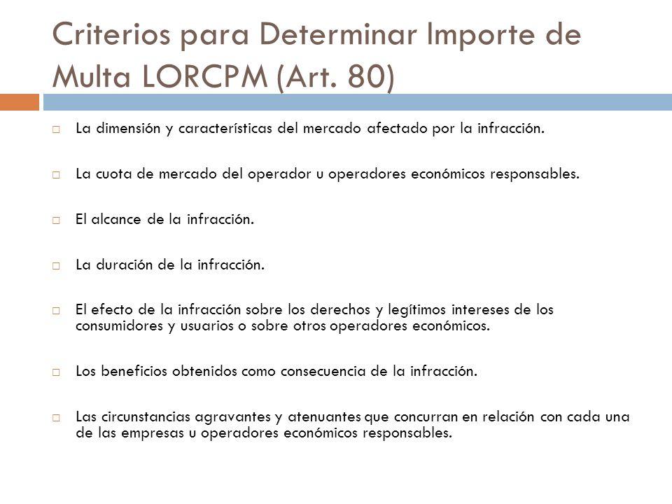 Criterios para Determinar Importe de Multa LORCPM (Art. 80) La dimensión y características del mercado afectado por la infracción. La cuota de mercado