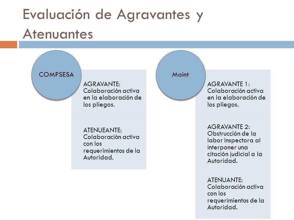 Evaluación de Agravantes y Atenuantes AGRAVANTE: Colaboración activa en la elaboración de los pliegos. ATENUEANTE: Colaboración activa con los requeri