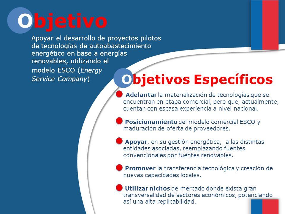 Objetivo Apoyar el desarrollo de proyectos pilotos de tecnologías de autoabastecimiento energético en base a energías renovables, utilizando el modelo
