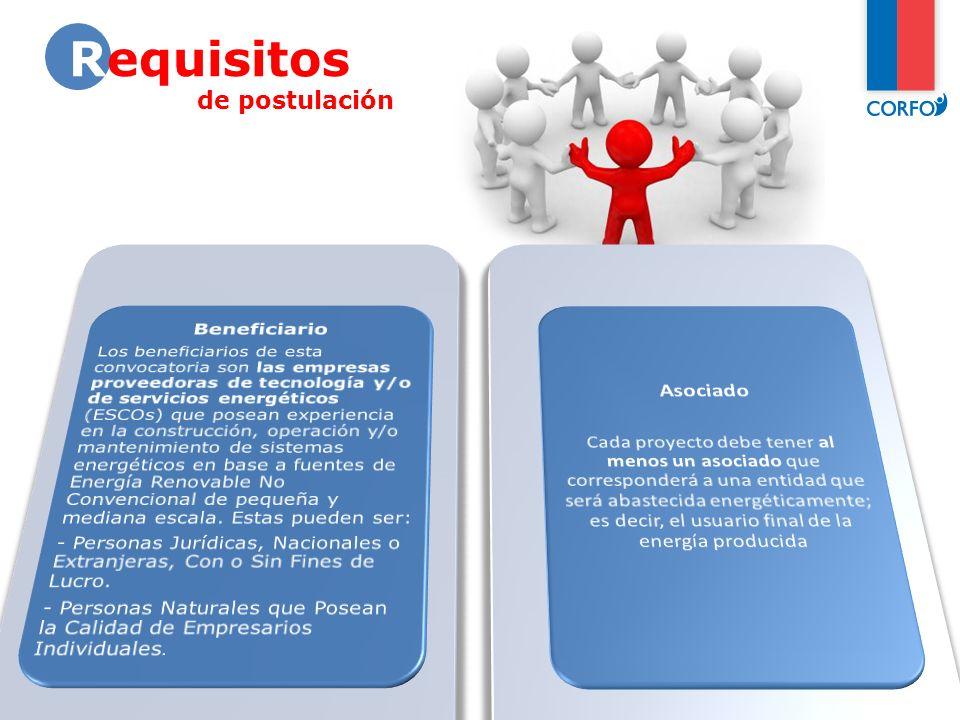 Requisitos de postulación