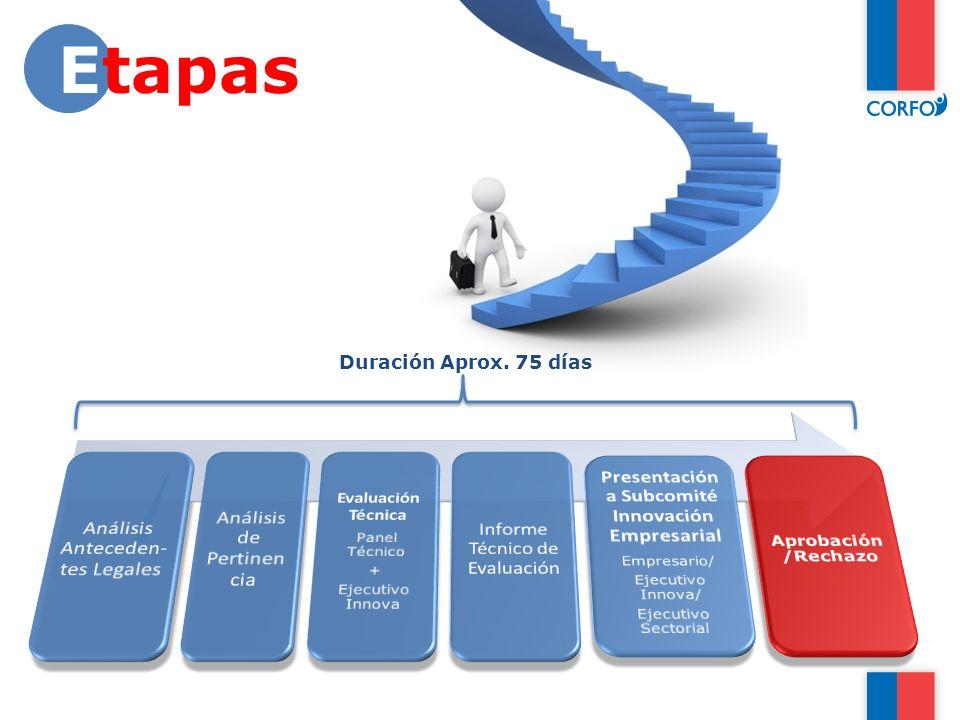 INFORMACIÓN + Las bases se encuentran disponibles en: http://www.corfo.cl/programas-y- concursos/programas/concurso-de-innovacion-en- energias-renovables A contar del día 10 de enero de 2013, y hasta las 15:00 horas del día 19 de abril de 2013, se recibirán postulaciones en línea a través del sistema electrónico de ingreso de proyectos de InnovaChile.