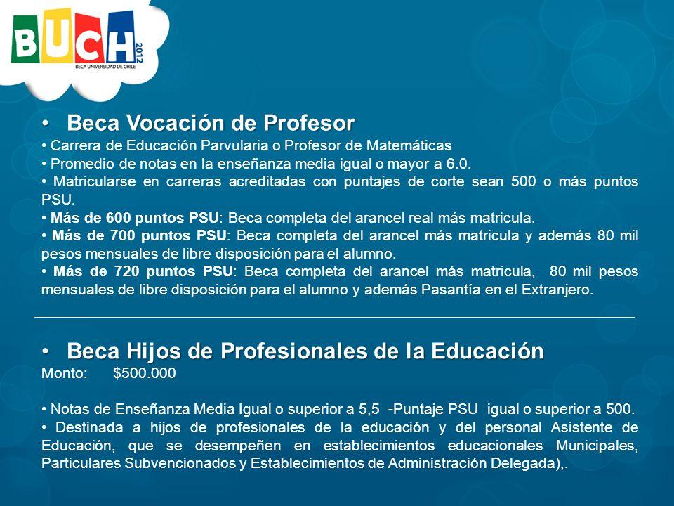 Beca Vocación de ProfesorBeca Vocación de Profesor Carrera de Educación Parvularia o Profesor de Matemáticas Promedio de notas en la enseñanza media igual o mayor a 6.0.