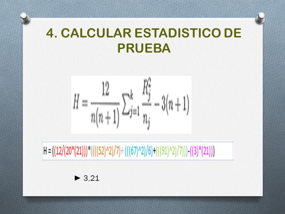 4. CALCULAR ESTADISTICO DE PRUEBA 3,21