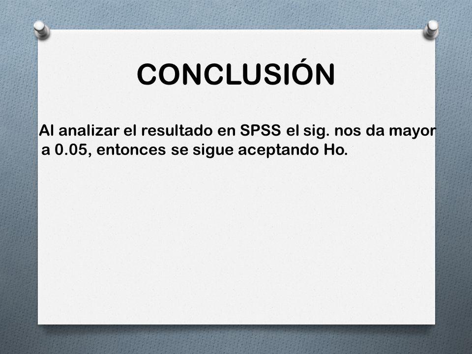 CONCLUSIÓN Al analizar el resultado en SPSS el sig. nos da mayor a 0.05, entonces se sigue aceptando Ho.