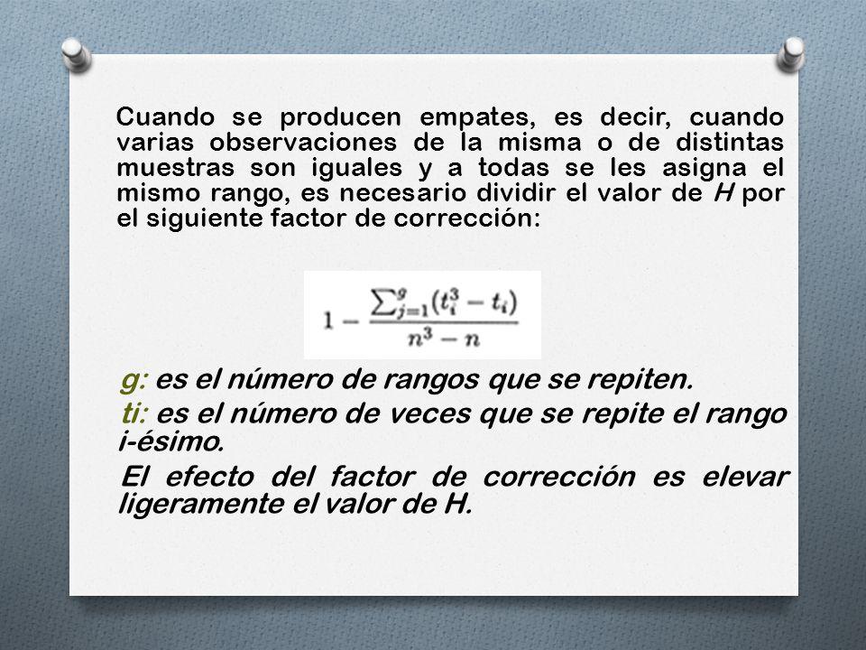 Cuando se producen empates, es decir, cuando varias observaciones de la misma o de distintas muestras son iguales y a todas se les asigna el mismo ran