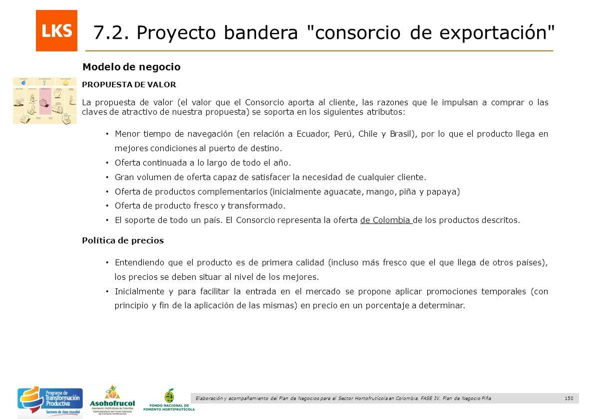 150 Elaboración y acompañamiento del Plan de Negocios para el Sector Hortofrutícola en Colombia. FASE IV. Plan de Negocio Piña Modelo de negocio PROPU