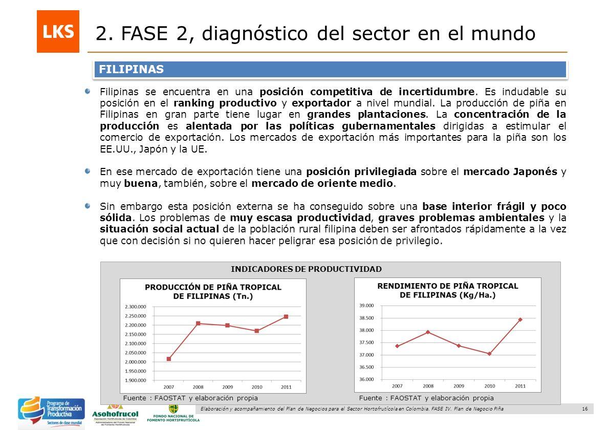 16 Elaboración y acompañamiento del Plan de Negocios para el Sector Hortofrutícola en Colombia. FASE IV. Plan de Negocio Piña 2. FASE 2, diagnóstico d