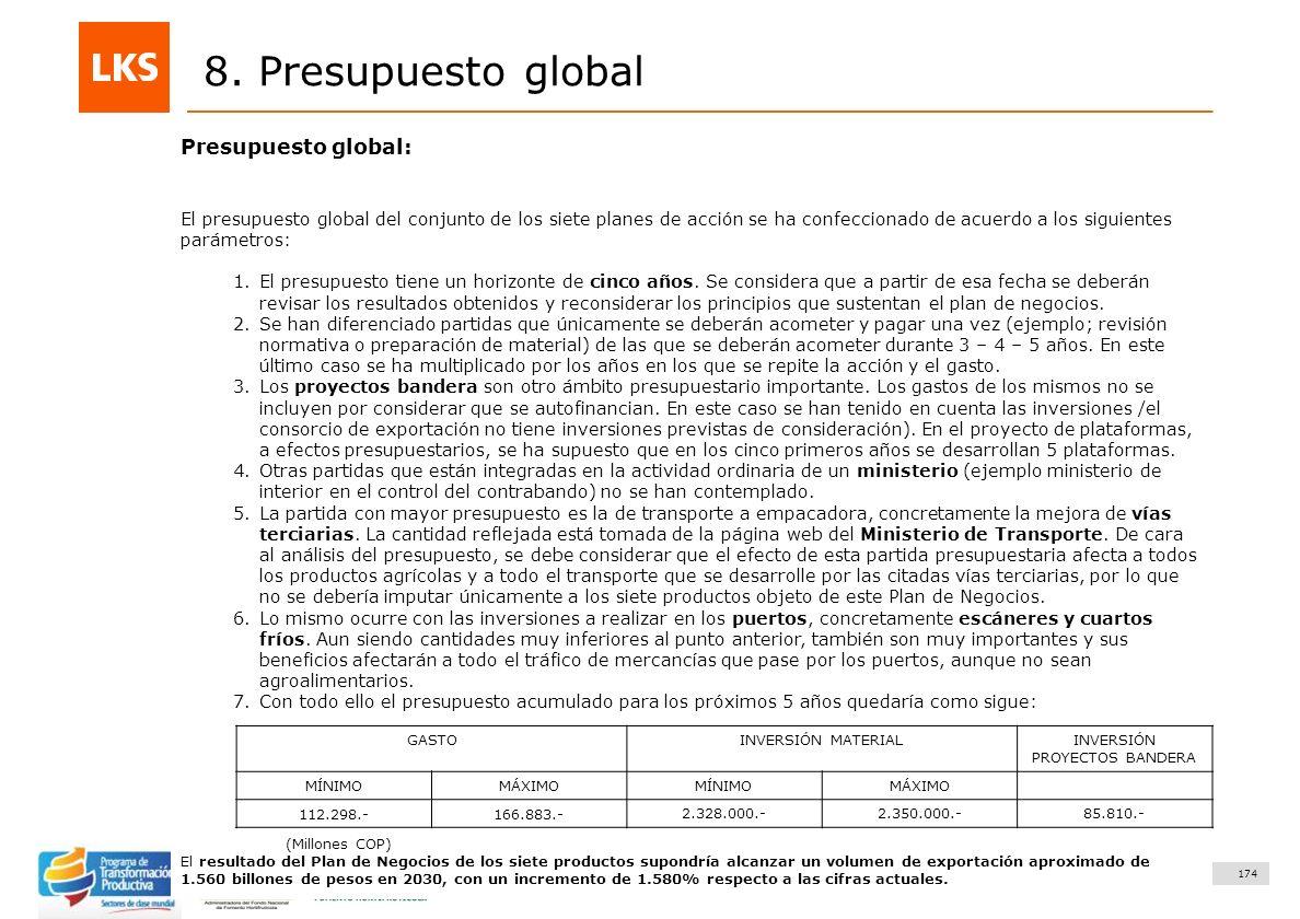 174 Elaboración y acompañamiento del Plan de Negocios para el Sector Hortofrutícola en Colombia. FASE IV. Plan de Negocio Piña Presupuesto global: 8.