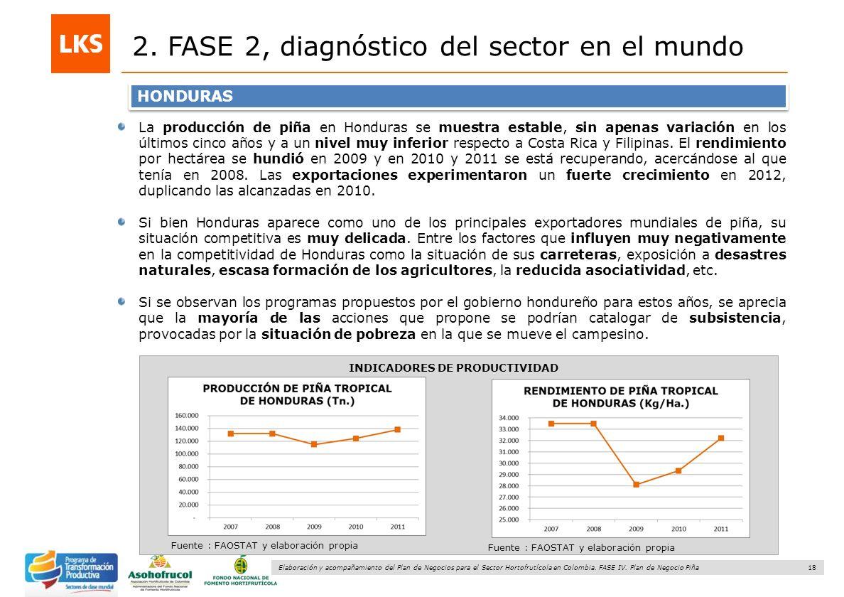18 Elaboración y acompañamiento del Plan de Negocios para el Sector Hortofrutícola en Colombia. FASE IV. Plan de Negocio Piña 2. FASE 2, diagnóstico d