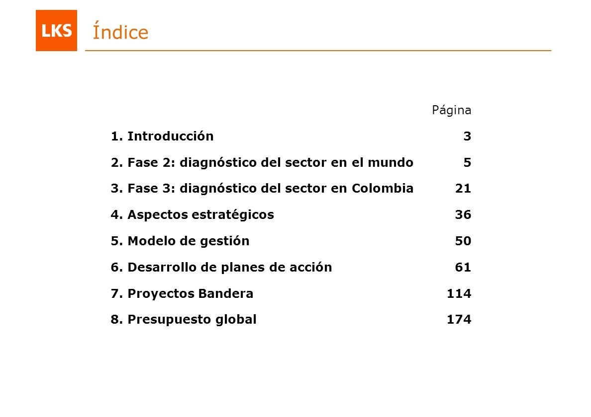 Índice Página 1. Introducción3 2. Fase 2: diagnóstico del sector en el mundo5 3. Fase 3: diagnóstico del sector en Colombia21 4. Aspectos estratégicos