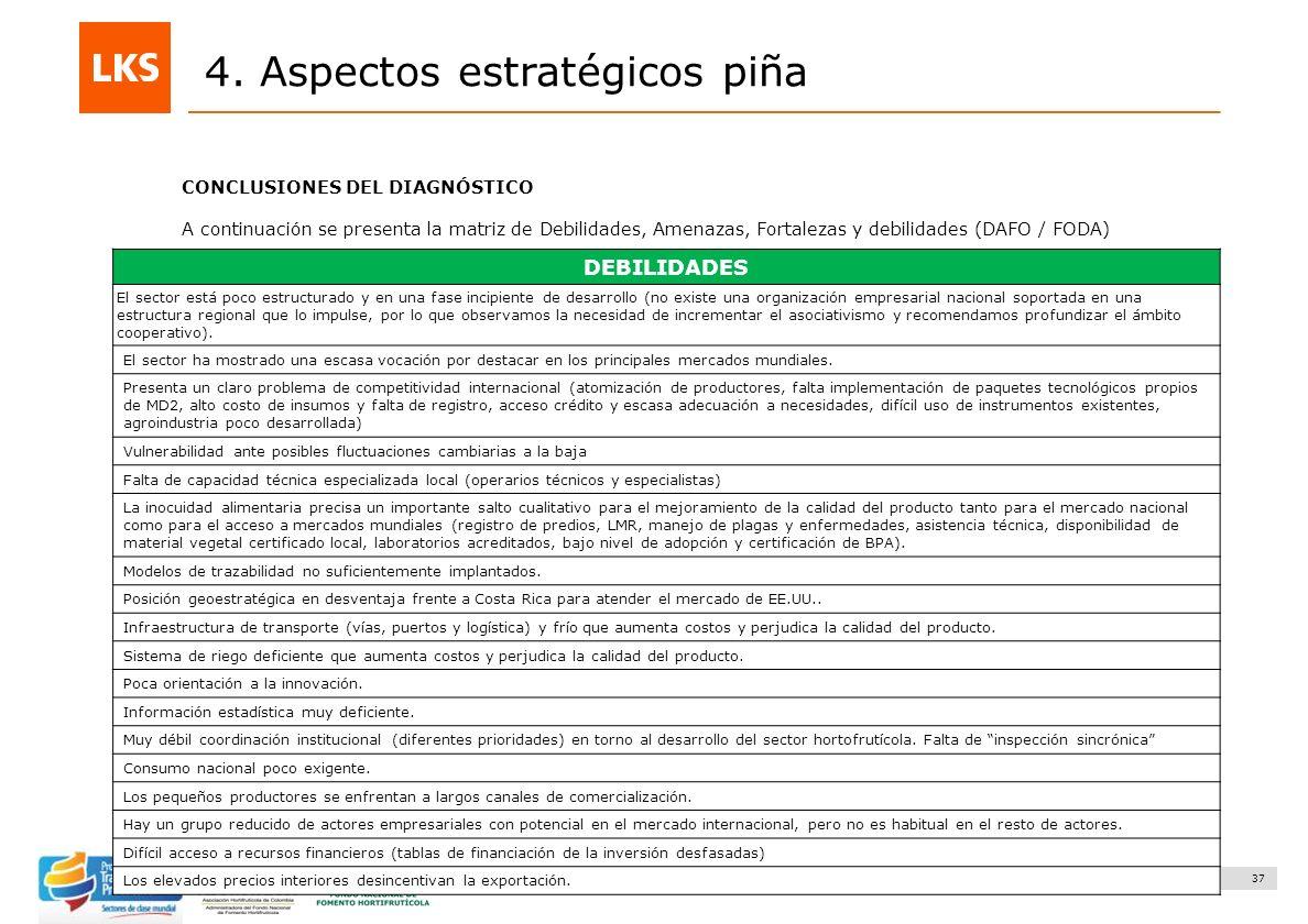 37 Elaboración y acompañamiento del Plan de Negocios para el Sector Hortofrutícola en Colombia. FASE IV. Plan de Negocio Piña 4. Aspectos estratégicos