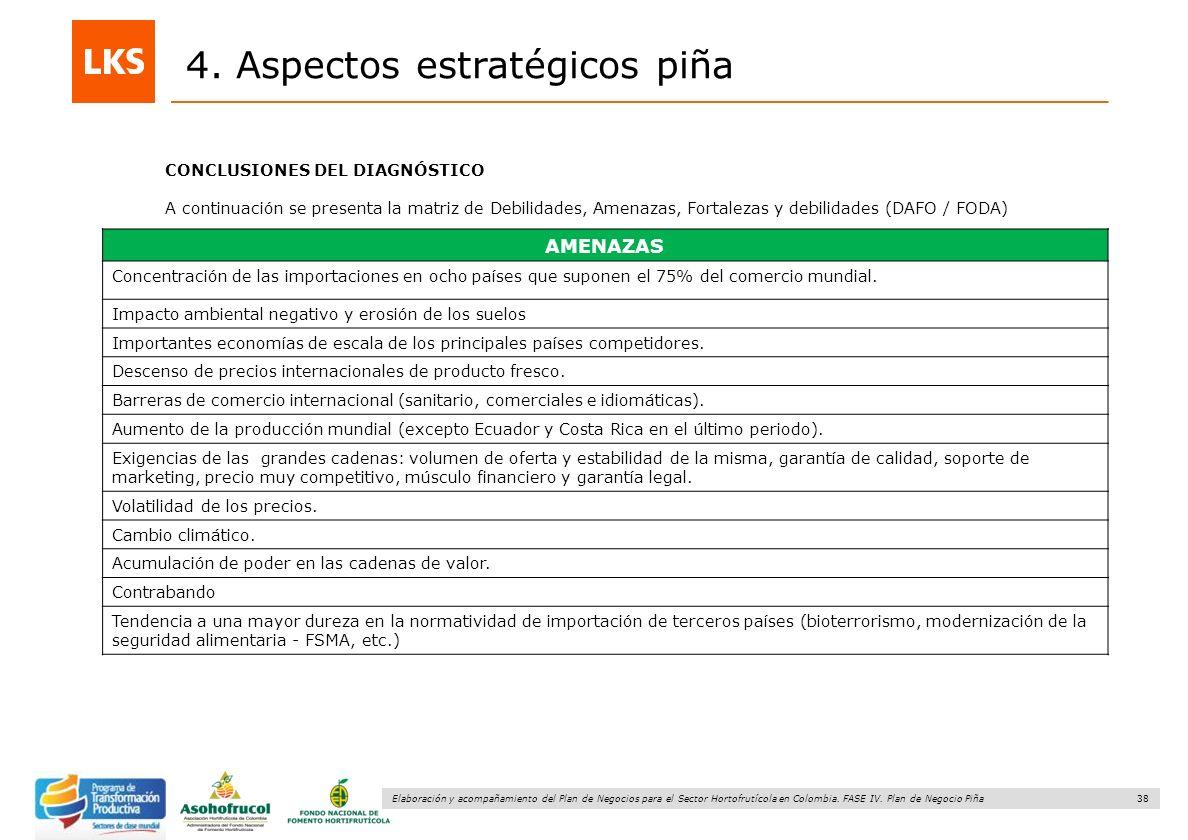 38 Elaboración y acompañamiento del Plan de Negocios para el Sector Hortofrutícola en Colombia. FASE IV. Plan de Negocio Piña 4. Aspectos estratégicos