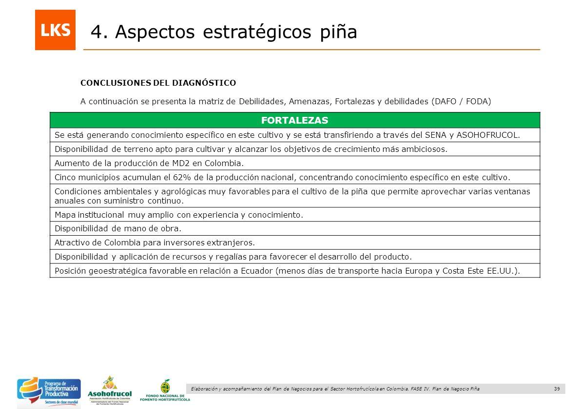 39 Elaboración y acompañamiento del Plan de Negocios para el Sector Hortofrutícola en Colombia. FASE IV. Plan de Negocio Piña 4. Aspectos estratégicos