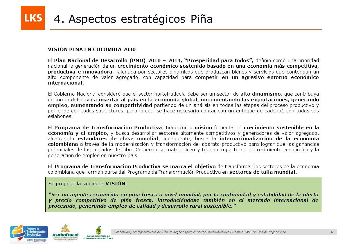 42 Elaboración y acompañamiento del Plan de Negocios para el Sector Hortofrutícola en Colombia. FASE IV. Plan de Negocio Piña VISIÓN PIÑA EN COLOMBIA