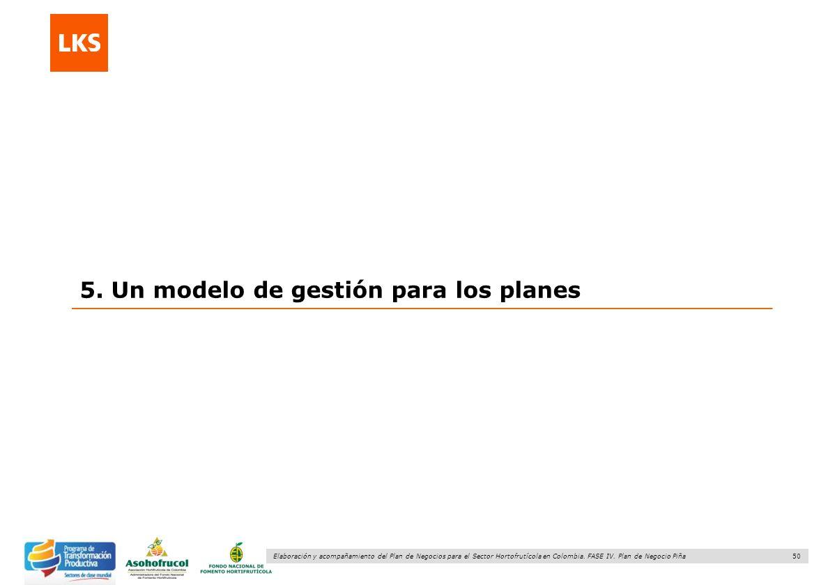 50 Elaboración y acompañamiento del Plan de Negocios para el Sector Hortofrutícola en Colombia. FASE IV. Plan de Negocio Piña 5. Un modelo de gestión