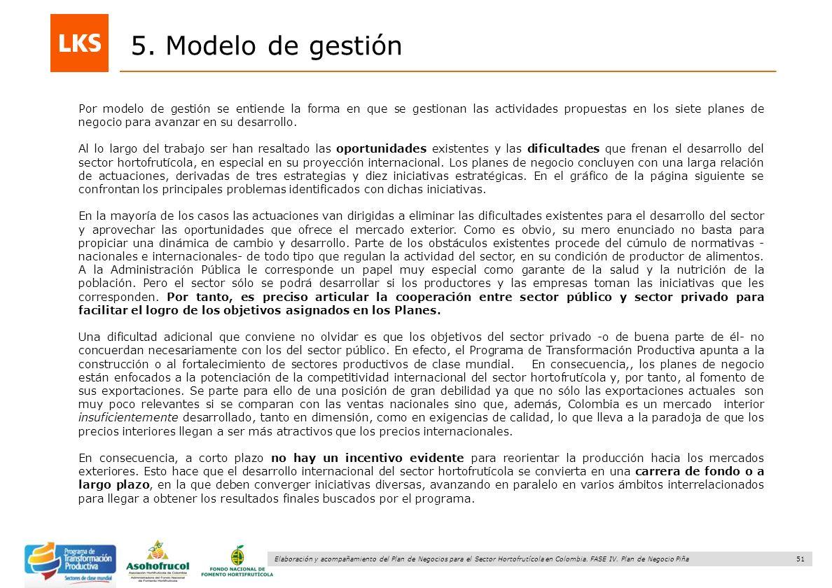51 Elaboración y acompañamiento del Plan de Negocios para el Sector Hortofrutícola en Colombia. FASE IV. Plan de Negocio Piña 5. Modelo de gestión Por