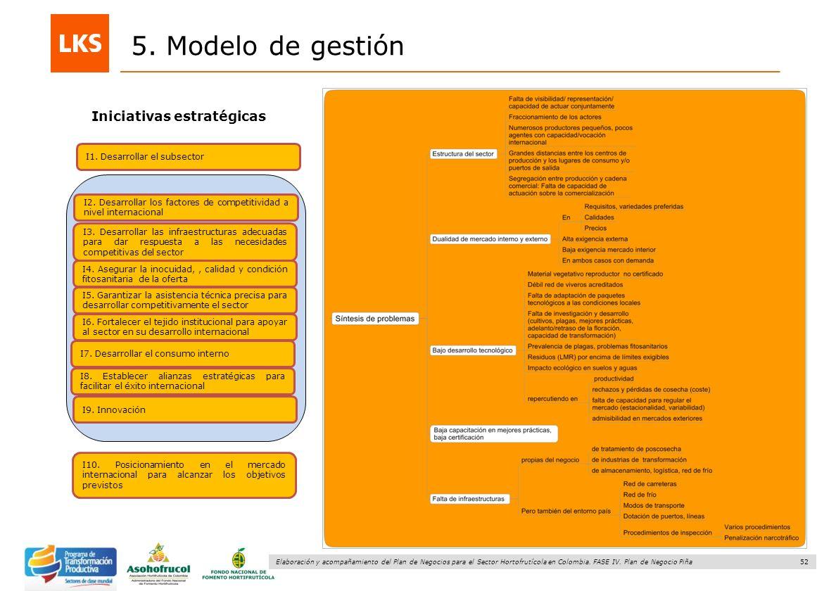 52 Elaboración y acompañamiento del Plan de Negocios para el Sector Hortofrutícola en Colombia. FASE IV. Plan de Negocio Piña 5. Modelo de gestión I1.