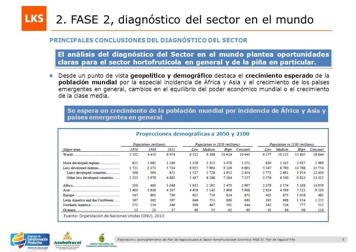 6 Elaboración y acompañamiento del Plan de Negocios para el Sector Hortofrutícola en Colombia. FASE IV. Plan de Negocio Piña 2. FASE 2, diagnóstico de