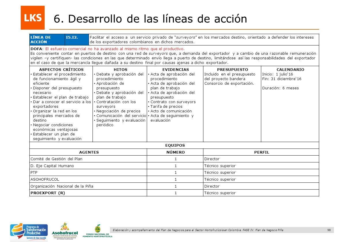 98 Elaboración y acompañamiento del Plan de Negocios para el Sector Hortofrutícola en Colombia. FASE IV. Plan de Negocio Piña 6. Desarrollo de las lín