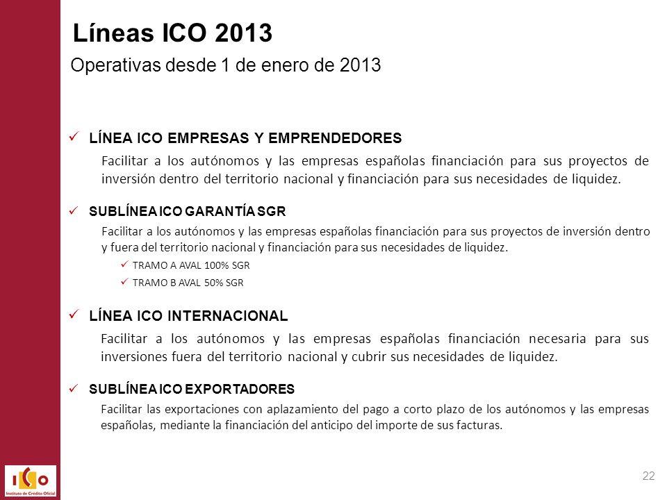 Líneas ICO 2013 Operativas desde 1 de enero de 2013 LÍNEA ICO EMPRESAS Y EMPRENDEDORES Facilitar a los autónomos y las empresas españolas financiación
