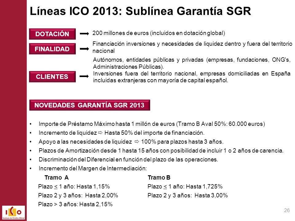 FINALIDAD CLIENTES NOVEDADES GARANTÍA SGR 2013 DOTACIÓN Líneas ICO 2013: Sublínea Garantía SGR 200 millones de euros (incluidos en dotación global) Fi
