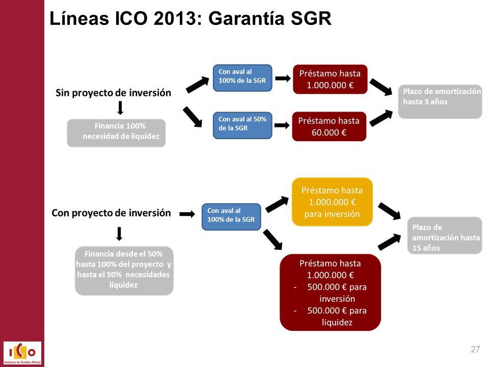 27 Líneas ICO 2013: Garantía SGR