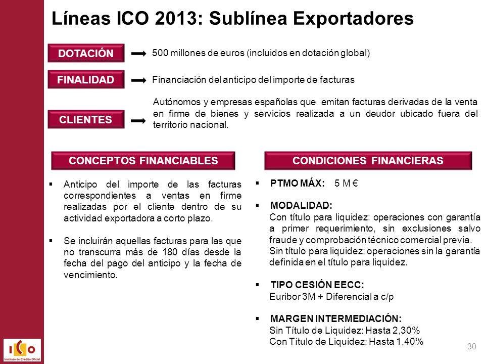 Líneas ICO 2013: Sublínea Exportadores Anticipo del importe de las facturas correspondientes a ventas en firme realizadas por el cliente dentro de su