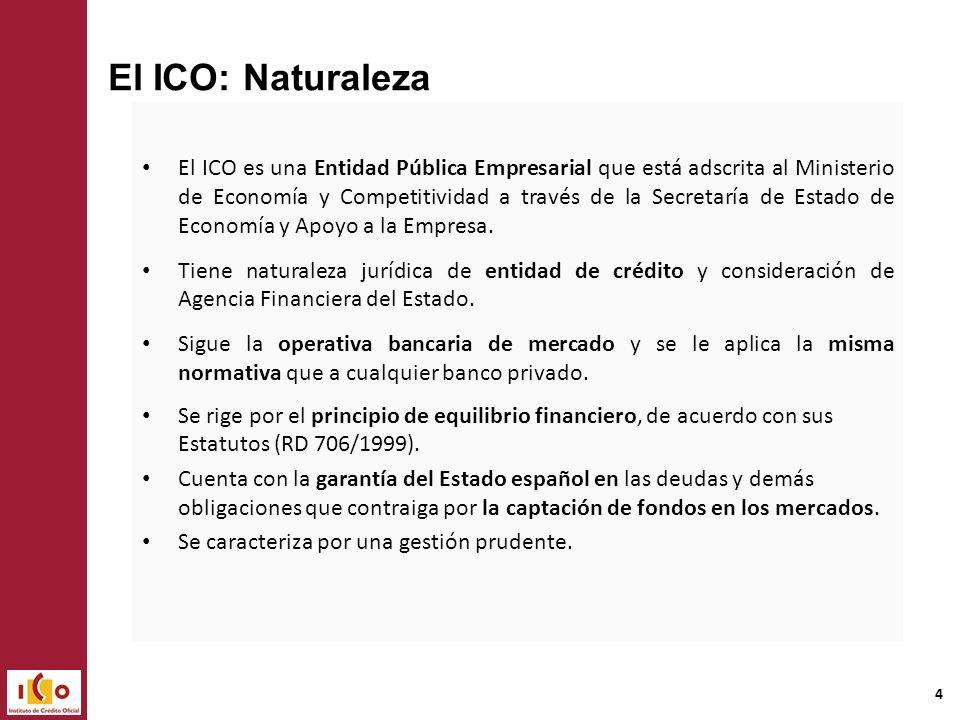 El ICO es una Entidad Pública Empresarial que está adscrita al Ministerio de Economía y Competitividad a través de la Secretaría de Estado de Economía