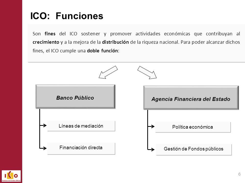 ICO: Funciones Banco Público Líneas de mediación Financiación directa Son fines del ICO sostener y promover actividades económicas que contribuyan al