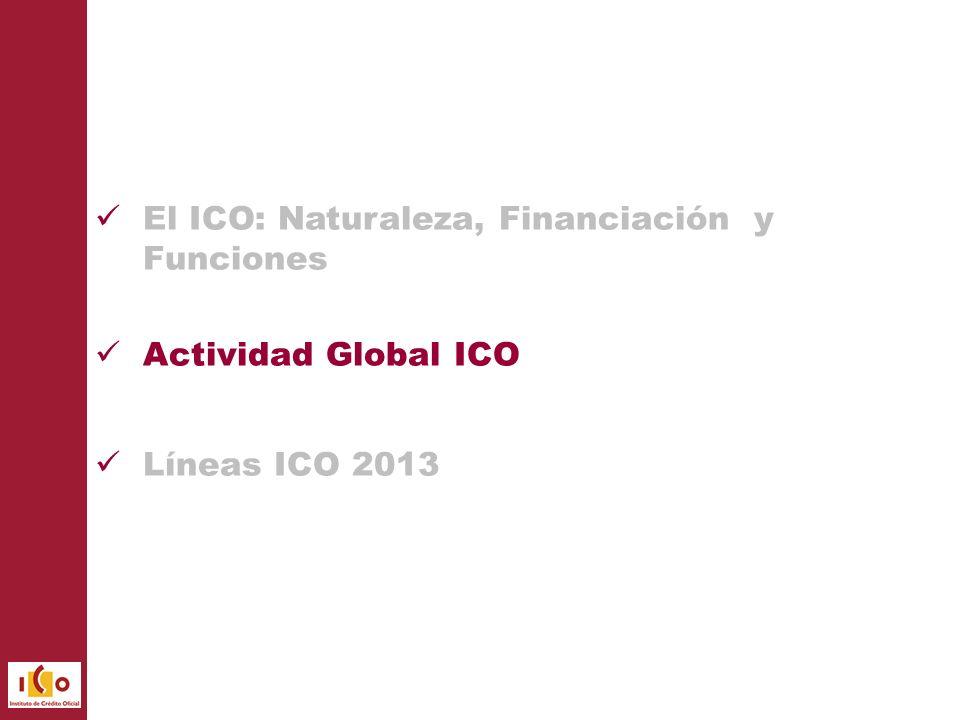 Líneas ICO 2013: Sublínea Exportadores Anticipo del importe de las facturas correspondientes a ventas en firme realizadas por el cliente dentro de su actividad exportadora a corto plazo.