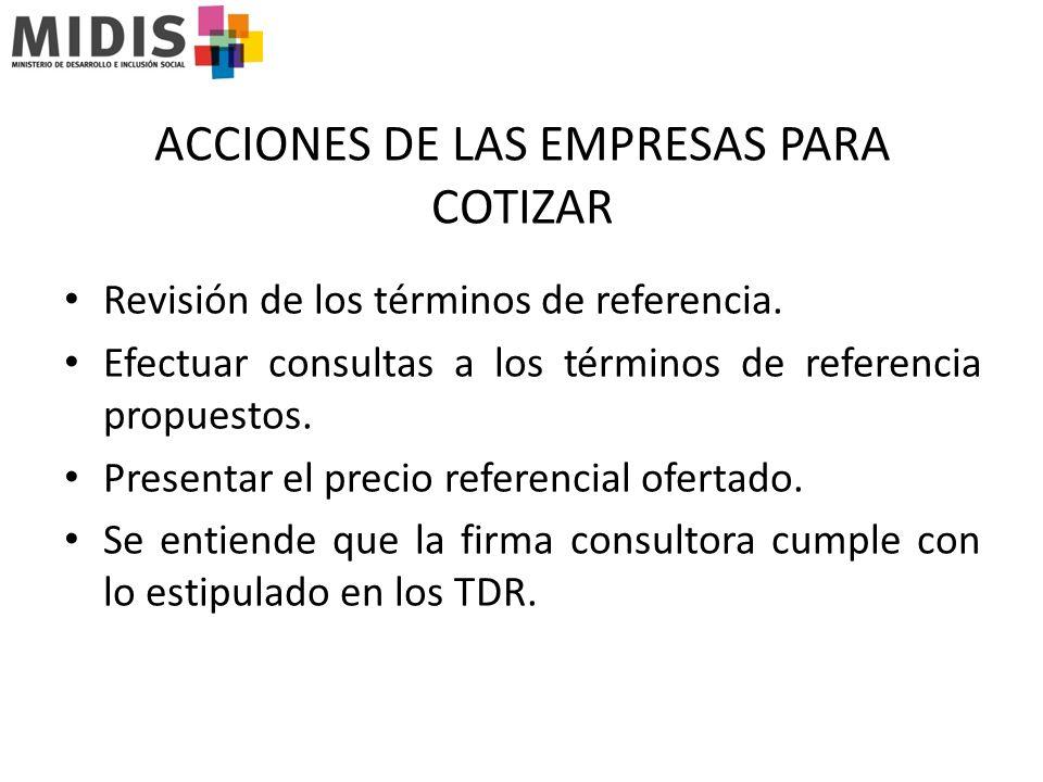 ACCIONES DE LAS EMPRESAS PARA COTIZAR Revisión de los términos de referencia.