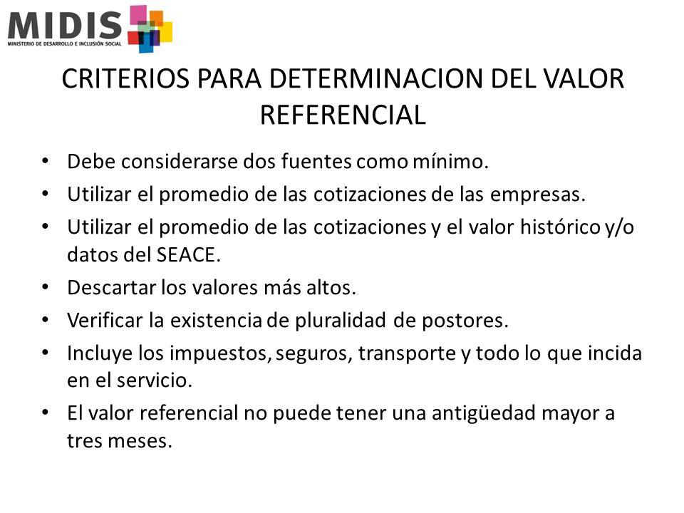 PROCESO DE SELECCION ELABORACIÓN DE BASES - El comité designado elabora las bases en la cual se recoge lo solicitado por el área usuaria en los TDR.