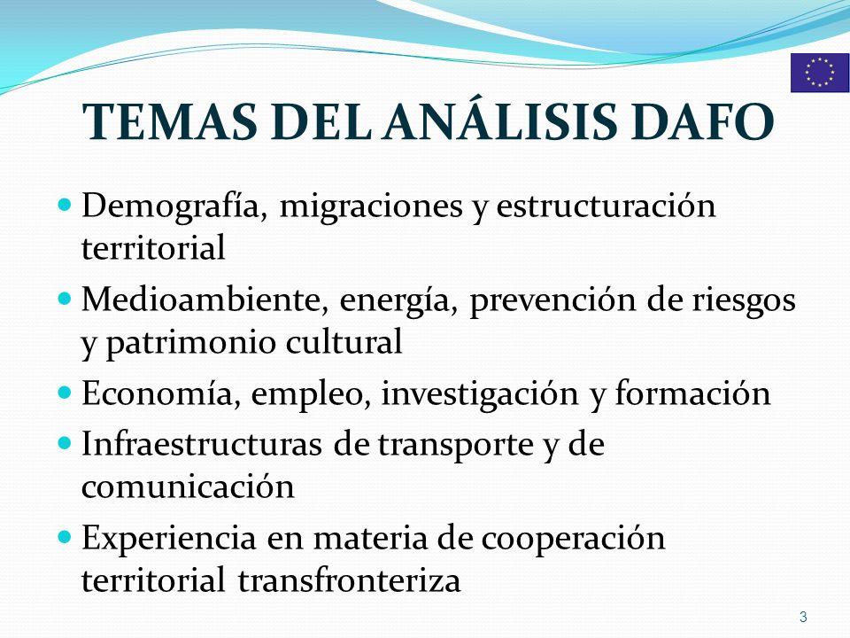 TEMAS DEL ANÁLISIS DAFO Demografía, migraciones y estructuración territorial Medioambiente, energía, prevención de riesgos y patrimonio cultural Economía, empleo, investigación y formación Infraestructuras de transporte y de comunicación Experiencia en materia de cooperación territorial transfronteriza 3
