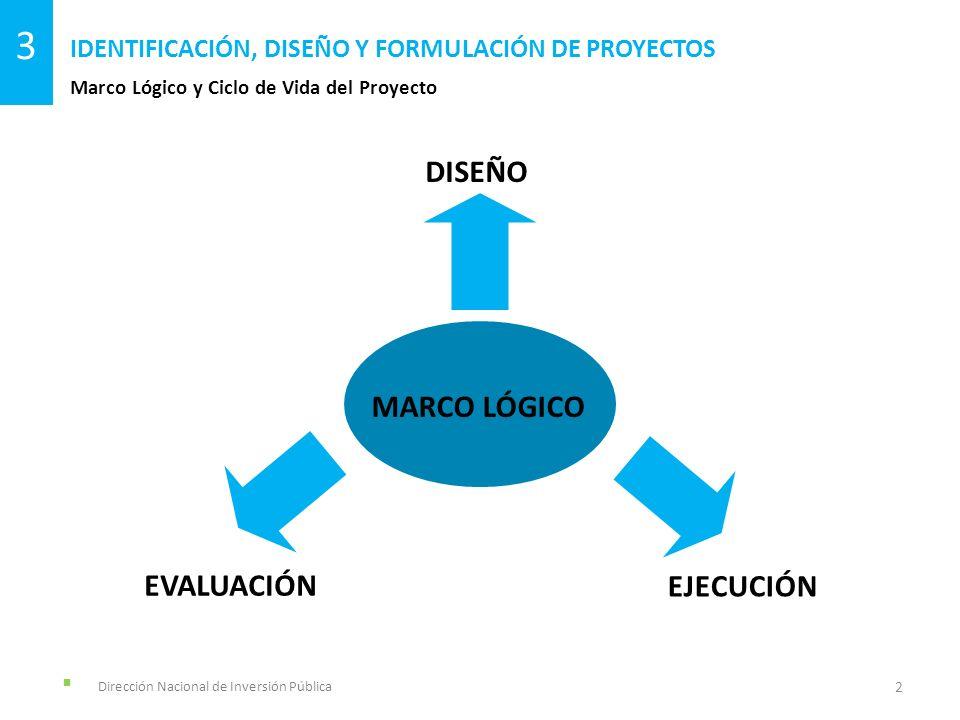 Es una herramienta o instrumento que puede utilizarse para probar la coherencia en el diseño de un Proyecto Expresa en un solo cuadro la información más importante de un Proyecto Organiza en forma lógica el plan de ejecución Dirección Nacional de Inversión Pública Marco Lógico IDENTIFICACIÓN, DISEÑO Y FORMULACIÓN DE PROYECTOS 3 3