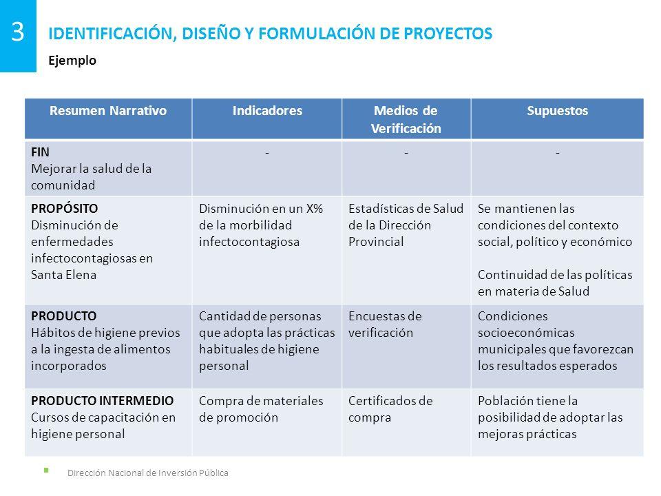 Dirección Nacional de Inversión Pública Ejemplo IDENTIFICACIÓN, DISEÑO Y FORMULACIÓN DE PROYECTOS 3 Resumen NarrativoIndicadoresMedios de Verificación