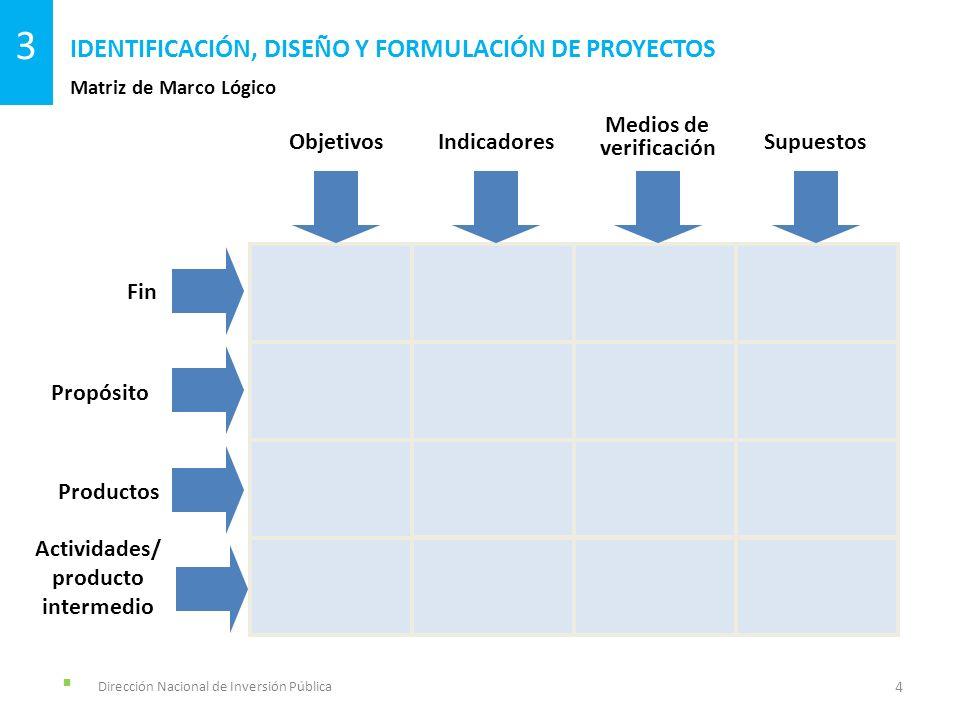 Matriz de Marco Lógico IDENTIFICACIÓN, DISEÑO Y FORMULACIÓN DE PROYECTOS 4 3 Dirección Nacional de Inversión Pública Fin Propósito Productos Actividad