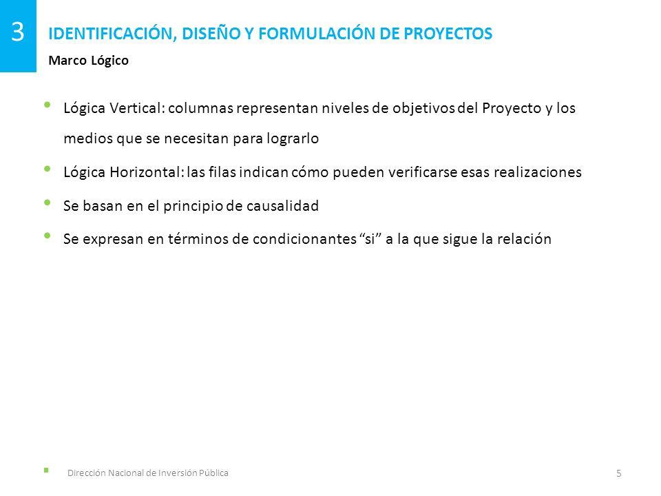 Lógica Vertical: columnas representan niveles de objetivos del Proyecto y los medios que se necesitan para lograrlo Lógica Horizontal: las filas indic