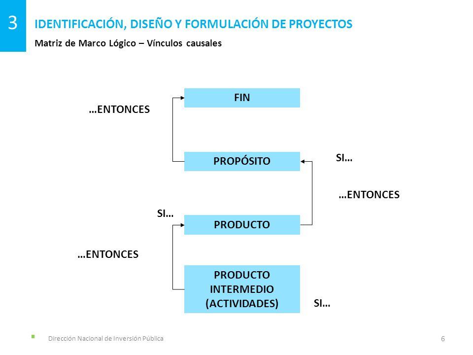 Matriz de Marco Lógico – Vínculos causales IDENTIFICACIÓN, DISEÑO Y FORMULACIÓN DE PROYECTOS 6 3 Dirección Nacional de Inversión Pública FIN PROPÓSITO