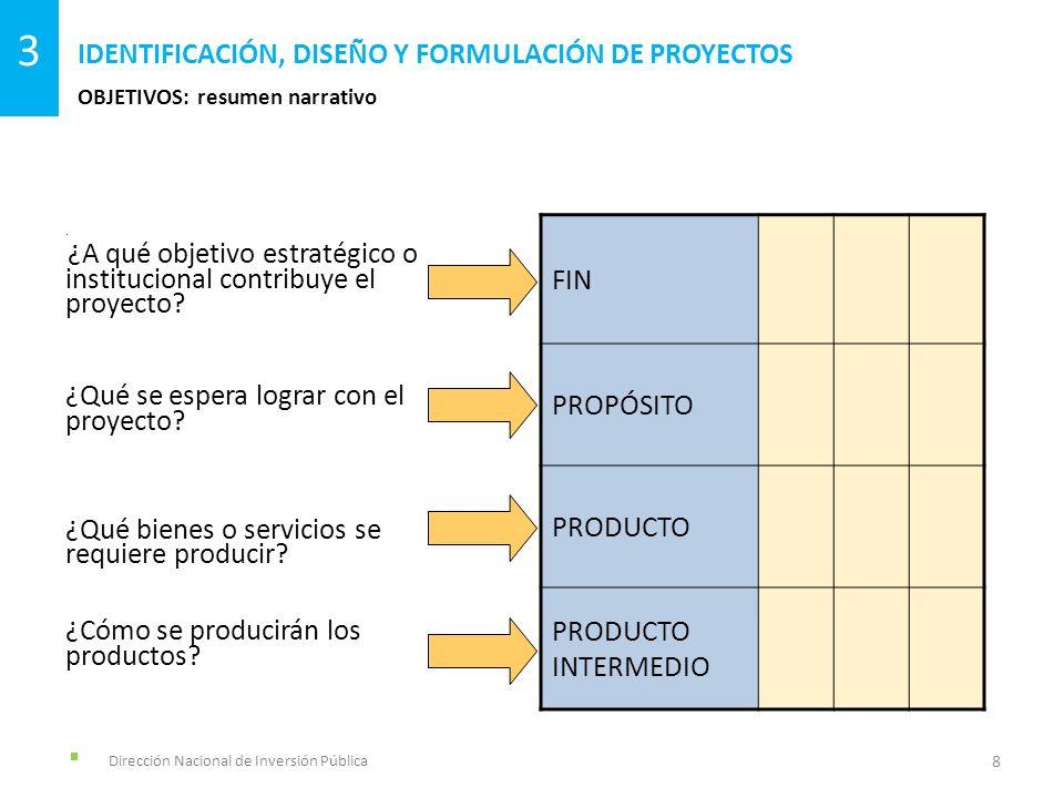 OBJETIVOS: resumen narrativo IDENTIFICACIÓN, DISEÑO Y FORMULACIÓN DE PROYECTOS 8 3 Dirección Nacional de Inversión Pública. ¿A qué objetivo estratégic