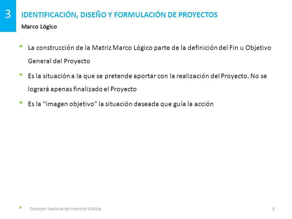 La construcción de la Matriz Marco Lógico parte de la definición del Fin u Objetivo General del Proyecto Es la situación a la que se pretende aportar