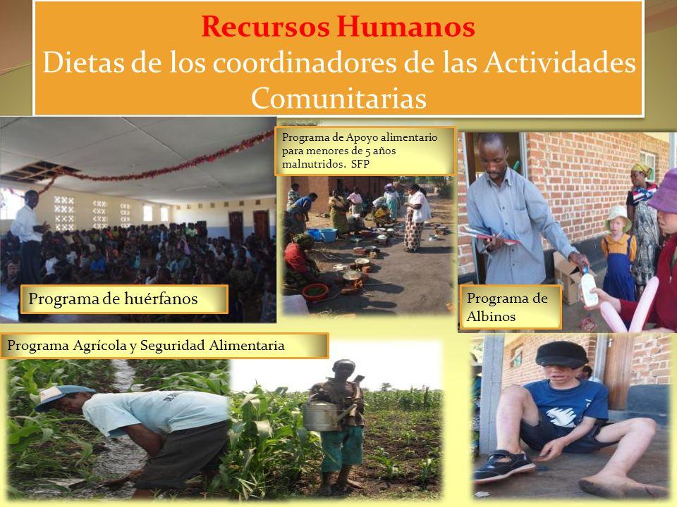 Recursos Humanos Dietas de los coordinadores de las Actividades Comunitarias Programa de huérfanos Programa de Apoyo alimentario para menores de 5 años malnutridos.