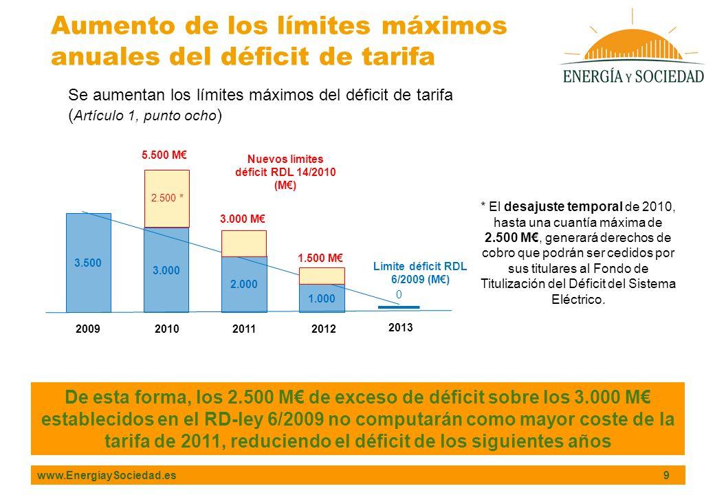 www.EnergíaySociedad.es 9 Aumento de los límites máximos anuales del déficit de tarifa De esta forma, los 2.500 M de exceso de déficit sobre los 3.000 M establecidos en el RD-ley 6/2009 no computarán como mayor coste de la tarifa de 2011, reduciendo el déficit de los siguientes años * El desajuste temporal de 2010, hasta una cuantía máxima de 2.500 M, generará derechos de cobro que podrán ser cedidos por sus titulares al Fondo de Titulización del Déficit del Sistema Eléctrico.