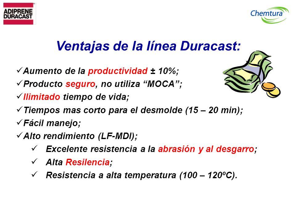 Ventajas de la línea Duracast: Aumento de la productividad ± 10%; Producto seguro, no utiliza MOCA; Ilimitado tiempo de vida; Tiempos mas corto para el desmolde (15 – 20 min); Fácil manejo; Alto rendimiento (LF-MDI); Excelente resistencia a la abrasión y al desgarro; Alta Resilencia; Resistencia a alta temperatura (100 – 120ºC).
