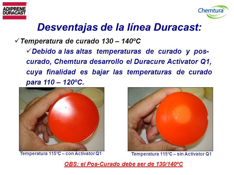 Desventajas de la línea Duracast: Temperatura de curado 130 – 140ºC Debido a las altas temperaturas de curado y pos- curado, Chemtura desarrollo el Du