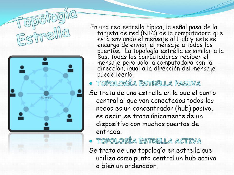 Todas las estaciones de trabajo están conectadas a un punto central (concentrador), formando una estrella física. Cada vez que se quiere establecer co