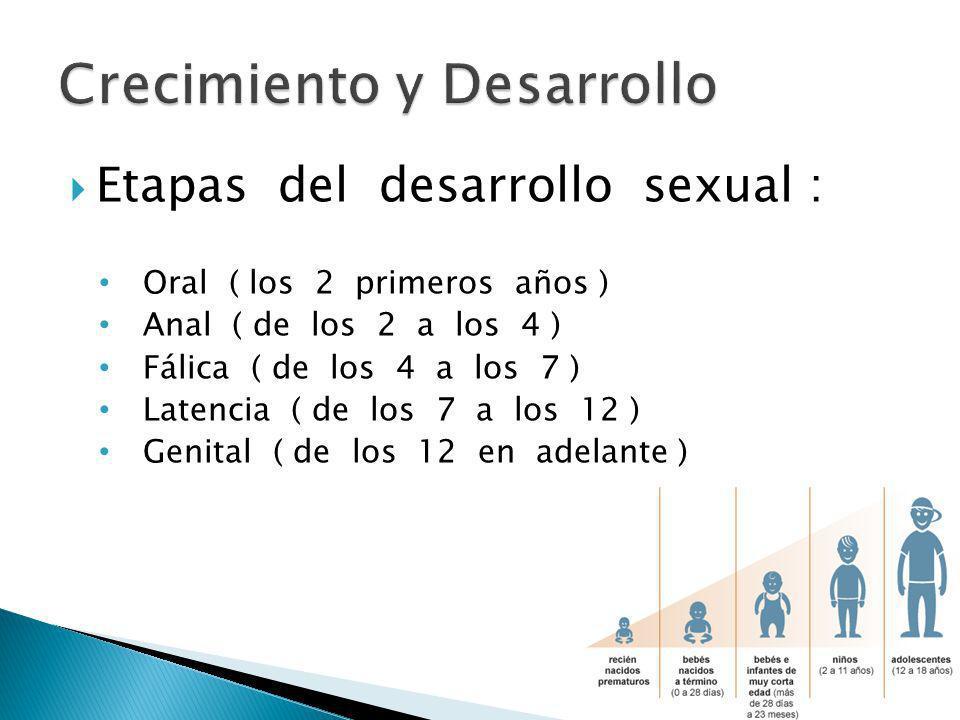 Etapas del desarrollo sexual : Oral ( los 2 primeros años ) Anal ( de los 2 a los 4 ) Fálica ( de los 4 a los 7 ) Latencia ( de los 7 a los 12 ) Genit