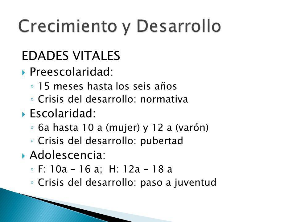 EDADES VITALES Preescolaridad: 15 meses hasta los seis años Crisis del desarrollo: normativa Escolaridad: 6a hasta 10 a (mujer) y 12 a (varón) Crisis