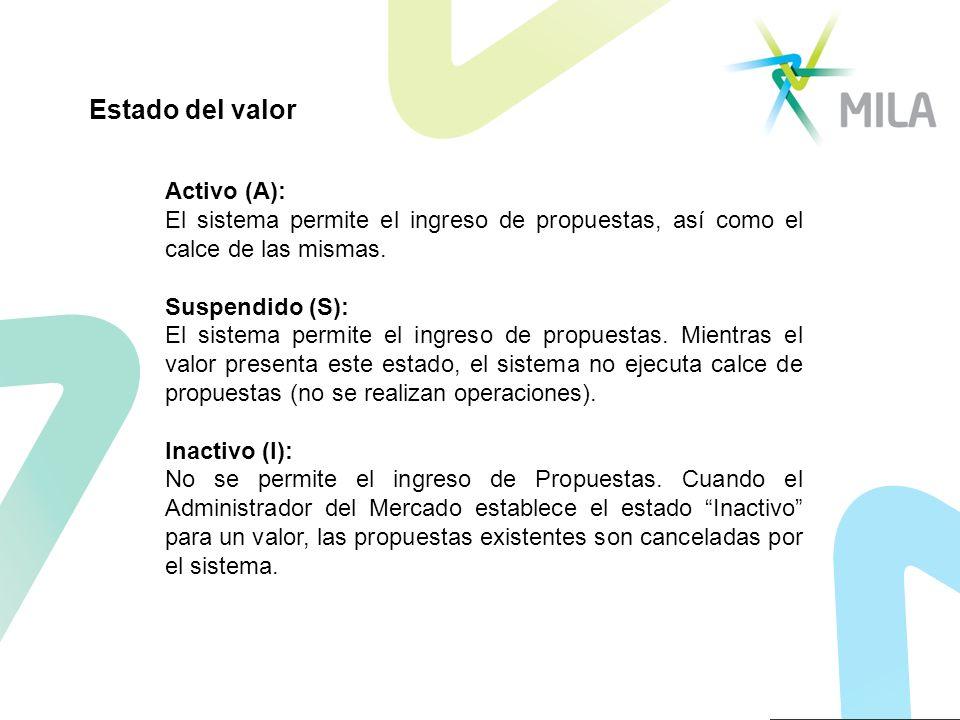 Activo (A): El sistema permite el ingreso de propuestas, así como el calce de las mismas. Suspendido (S): El sistema permite el ingreso de propuestas.