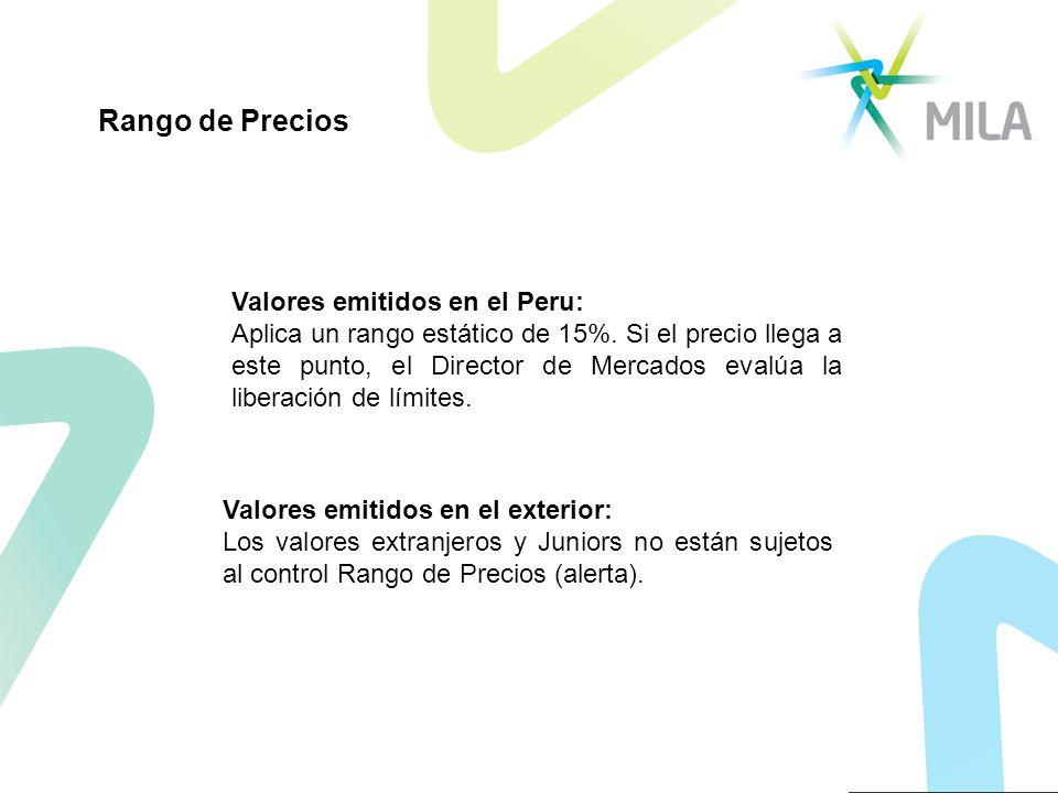 Rango de Precios Valores emitidos en el Peru: Aplica un rango estático de 15%. Si el precio llega a este punto, el Director de Mercados evalúa la libe